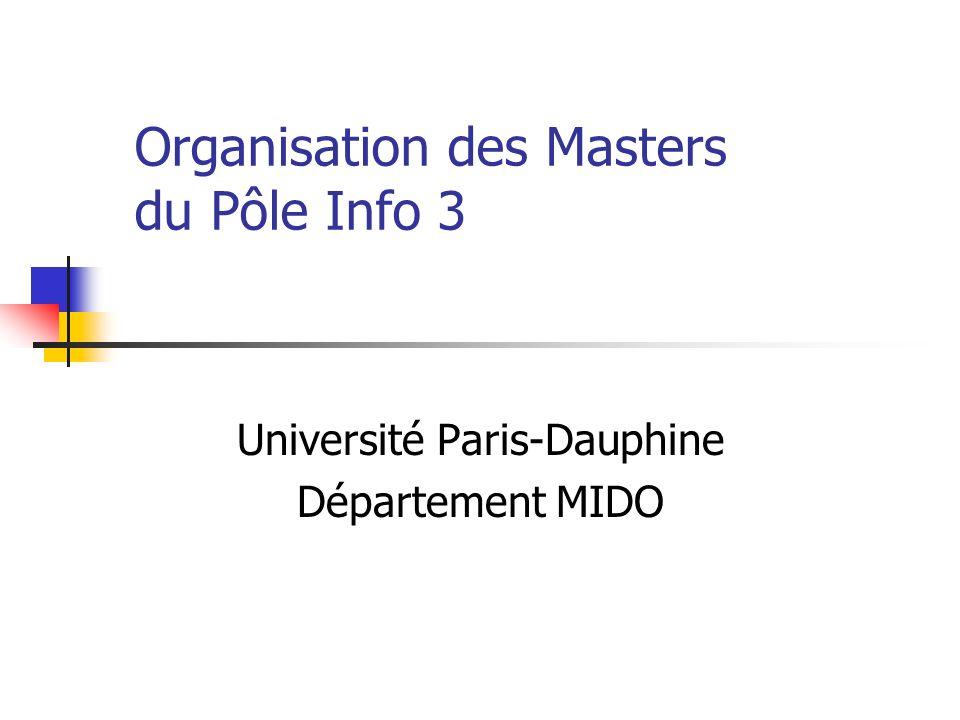 Organisation des Masters du Pôle Info 3 Université Paris-Dauphine Département MIDO