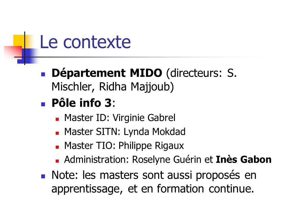 Le contexte Département MIDO (directeurs: S. Mischler, Ridha Majjoub) Pôle info 3: Master ID: Virginie Gabrel Master SITN: Lynda Mokdad Master TIO: Ph
