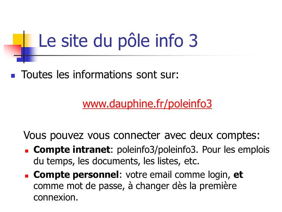 Le site du pôle info 3 Toutes les informations sont sur: www.dauphine.fr/poleinfo3 Vous pouvez vous connecter avec deux comptes: Compte intranet: pole