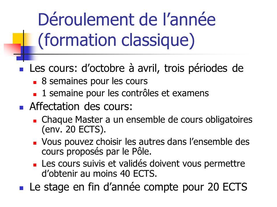 Déroulement de lannée (formation classique) Les cours: doctobre à avril, trois périodes de 8 semaines pour les cours 1 semaine pour les contrôles et e