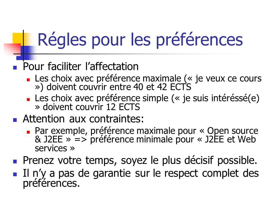 Régles pour les préférences Pour faciliter laffectation Les choix avec préférence maximale (« je veux ce cours ») doivent couvrir entre 40 et 42 ECTS