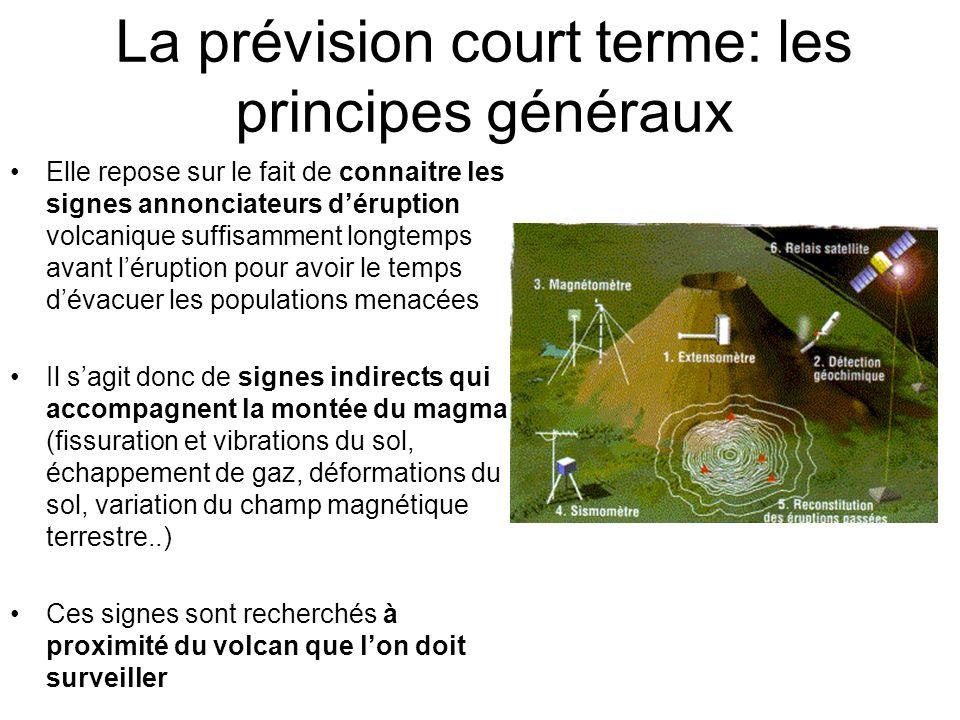 La prévision court terme: les principes généraux Elle repose sur le fait de connaitre les signes annonciateurs déruption volcanique suffisamment longt