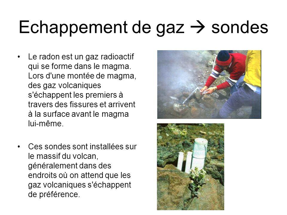 Echappement de gaz sondes Le radon est un gaz radioactif qui se forme dans le magma. Lors d'une montée de magma, des gaz volcaniques s'échappent les p