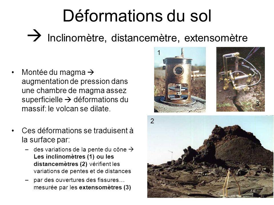 Déformations du sol Inclinomètre, distancemètre, extensomètre Montée du magma augmentation de pression dans une chambre de magma assez superficielle d