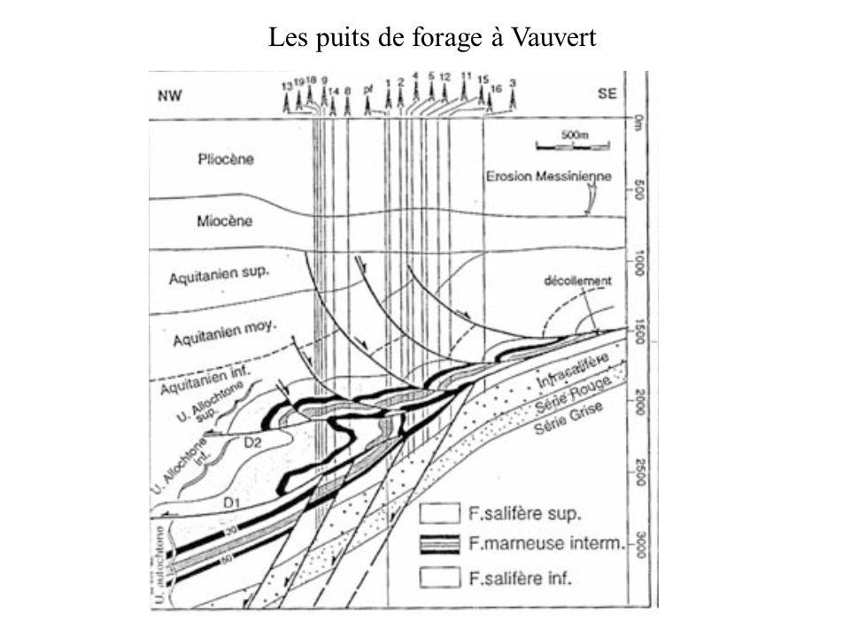 Les puits de forage à Vauvert
