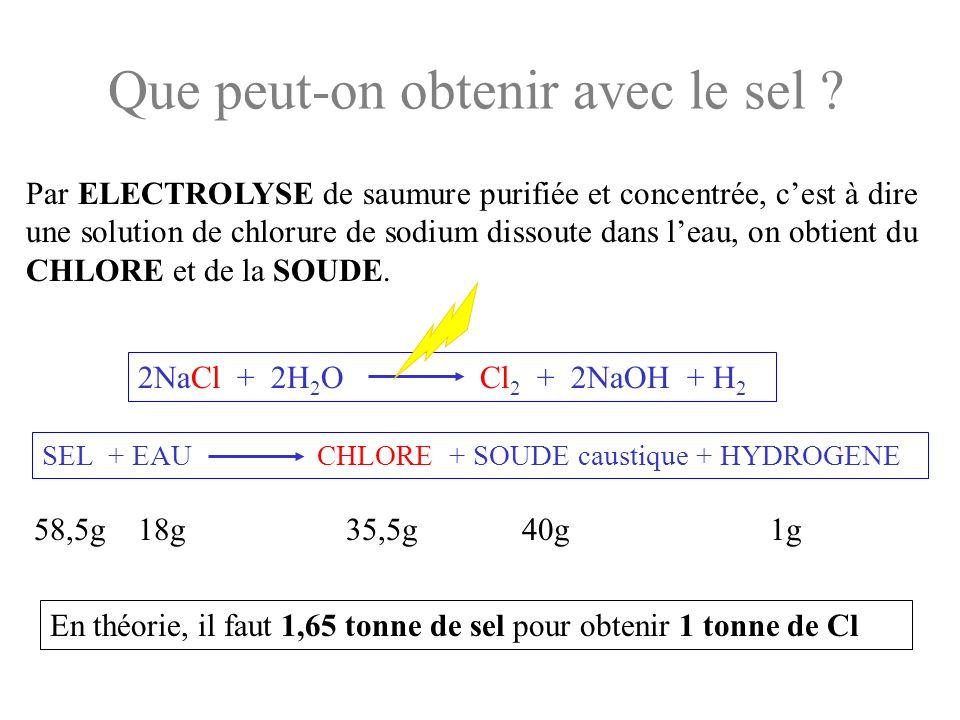 Que peut-on obtenir avec le sel ? Par ELECTROLYSE de saumure purifiée et concentrée, cest à dire une solution de chlorure de sodium dissoute dans leau