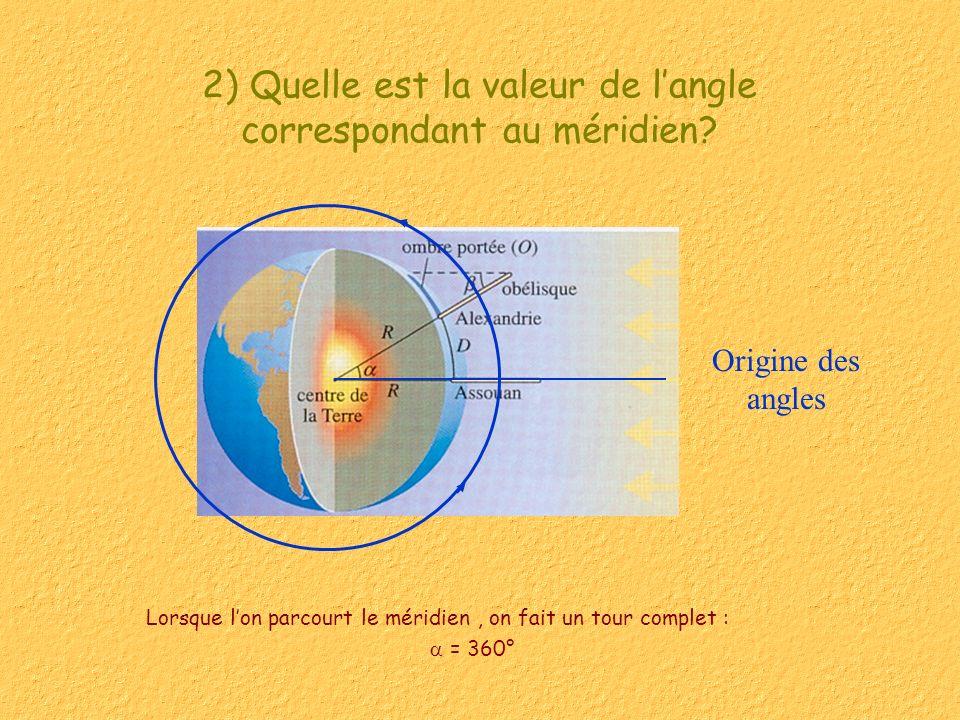 2) Quelle est la valeur de langle correspondant au méridien? Lorsque lon parcourt le méridien, on fait un tour complet : = 360° Origine des angles