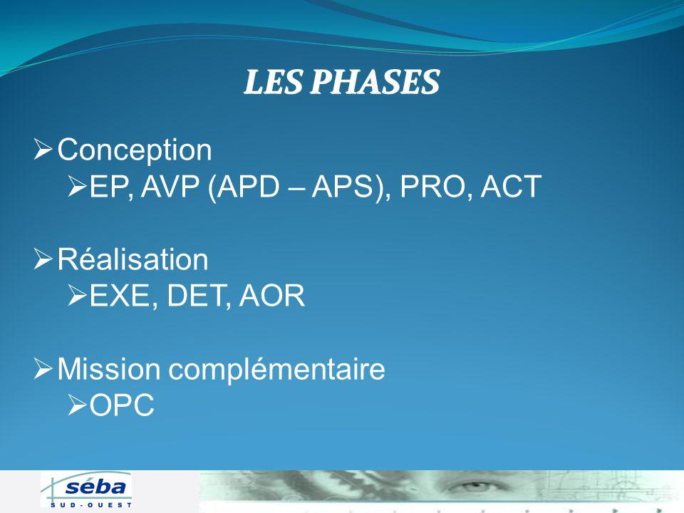 Conception EP, AVP (APD – APS), PRO, ACT Réalisation EXE, DET, AOR Mission complémentaire OPC LES PHASES