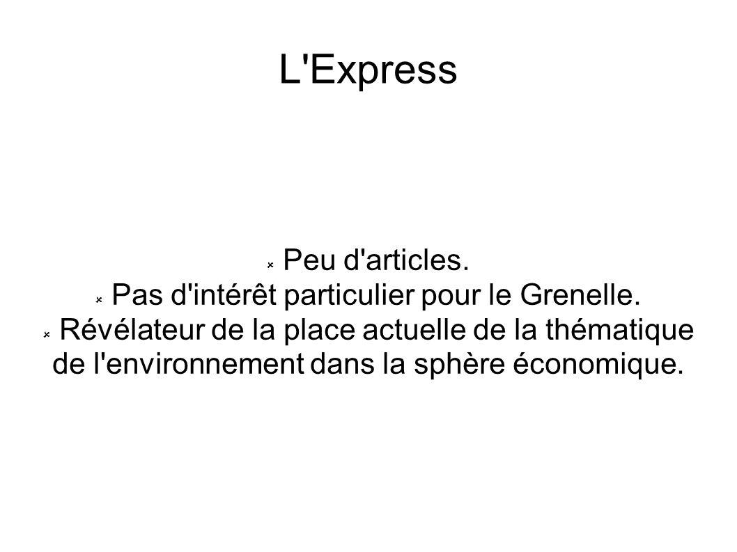 L'Express Peu d'articles. Pas d'intérêt particulier pour le Grenelle. Révélateur de la place actuelle de la thématique de l'environnement dans la sphè