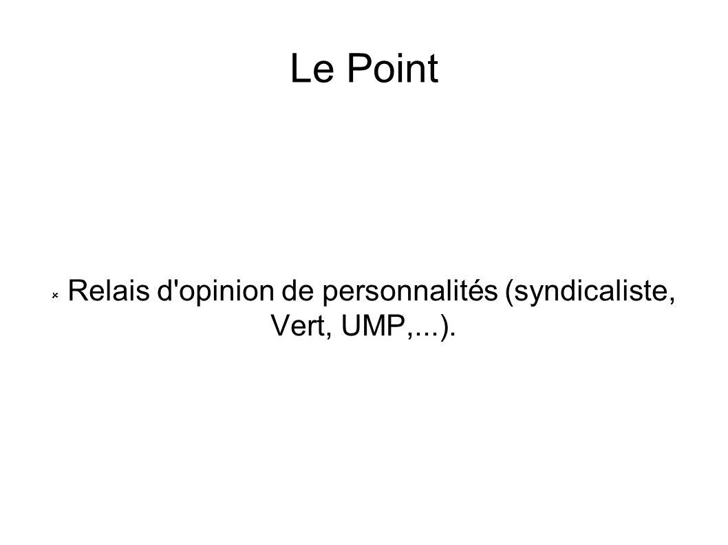 Le Point Relais d'opinion de personnalités (syndicaliste, Vert, UMP,...).