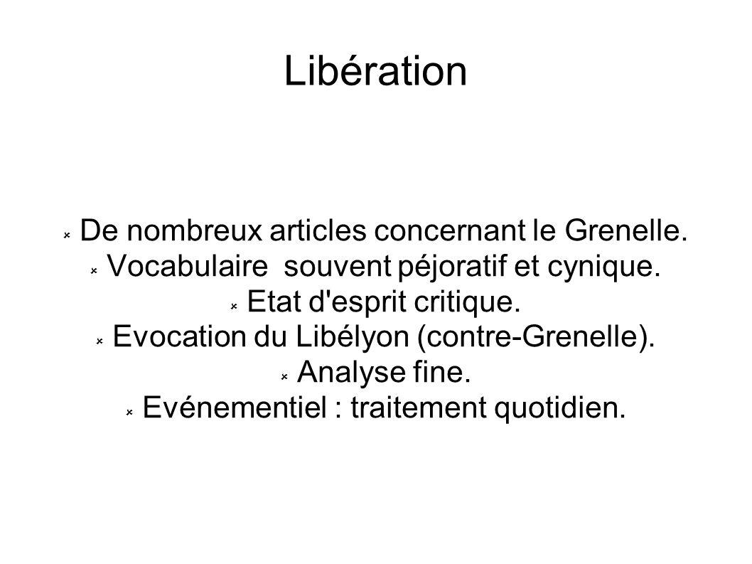 Libération De nombreux articles concernant le Grenelle. Vocabulaire souvent péjoratif et cynique. Etat d'esprit critique. Evocation du Libélyon (contr