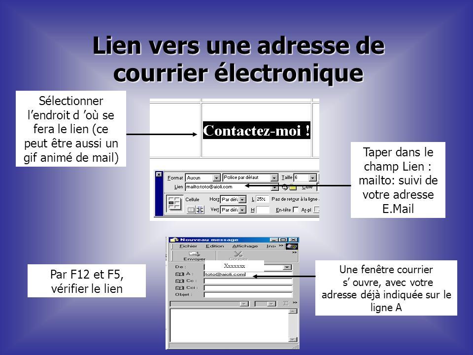 Lien vers une adresse de courrier électronique Sélectionner lendroit d où se fera le lien (ce peut être aussi un gif animé de mail) Taper dans le cham