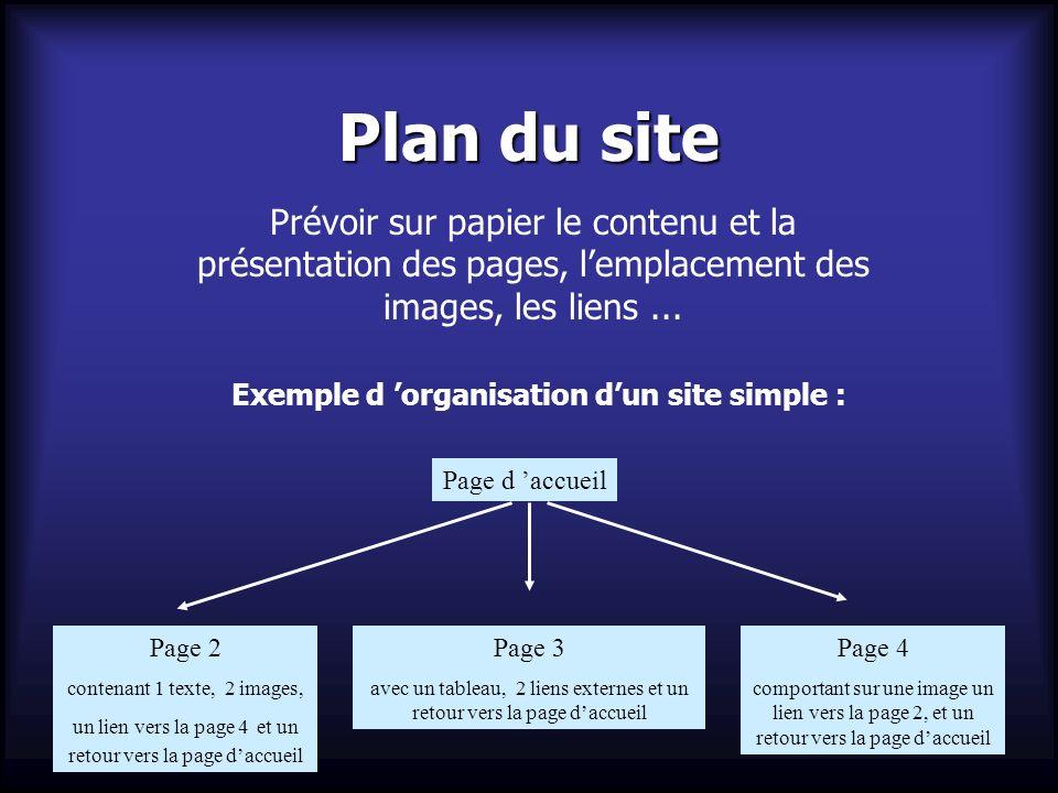 Plan du site Prévoir sur papier le contenu et la présentation des pages, lemplacement des images, les liens... Exemple d organisation dun site simple