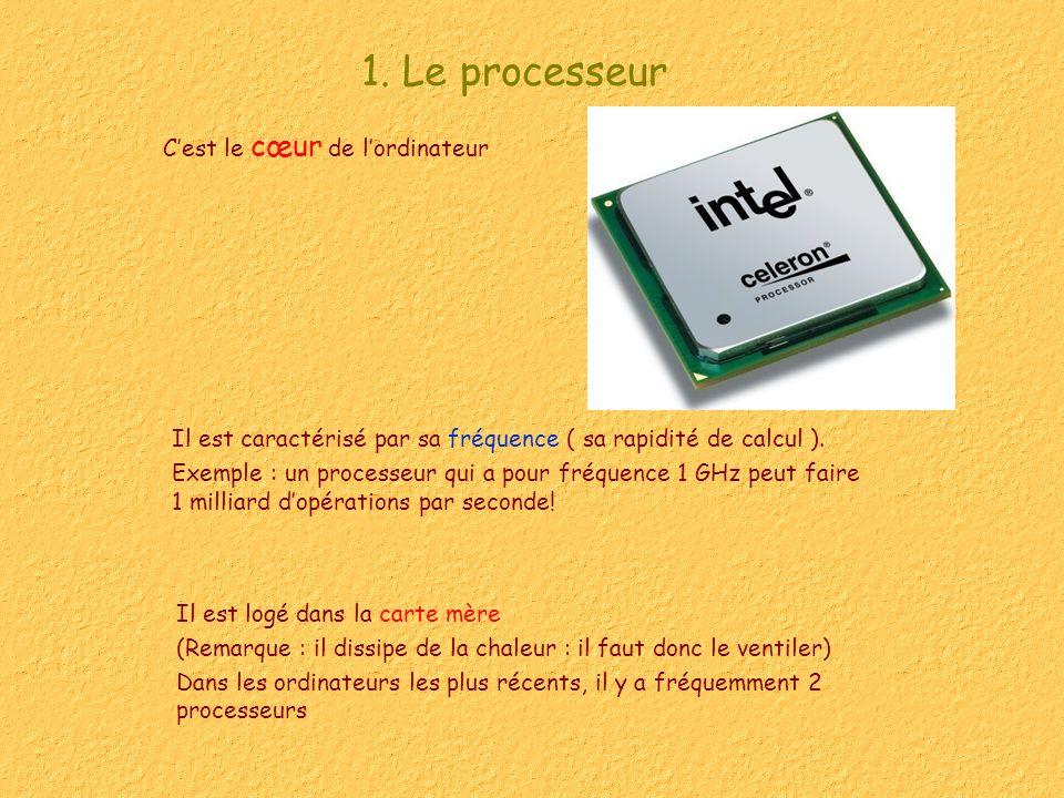 1. Le processeur Cest le cœur de lordinateur Il est logé dans la carte mère (Remarque : il dissipe de la chaleur : il faut donc le ventiler) Dans les