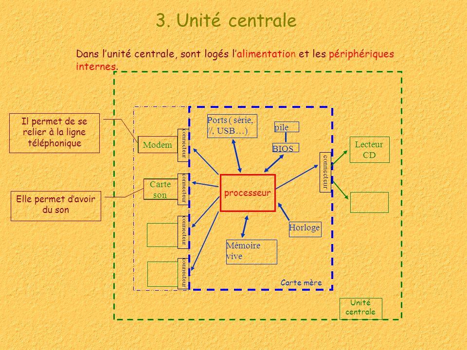 3. Unité centrale Dans lunité centrale, sont logés lalimentation et les périphériques internes. Lecteur CD Unité centrale connecteur processeur pile B