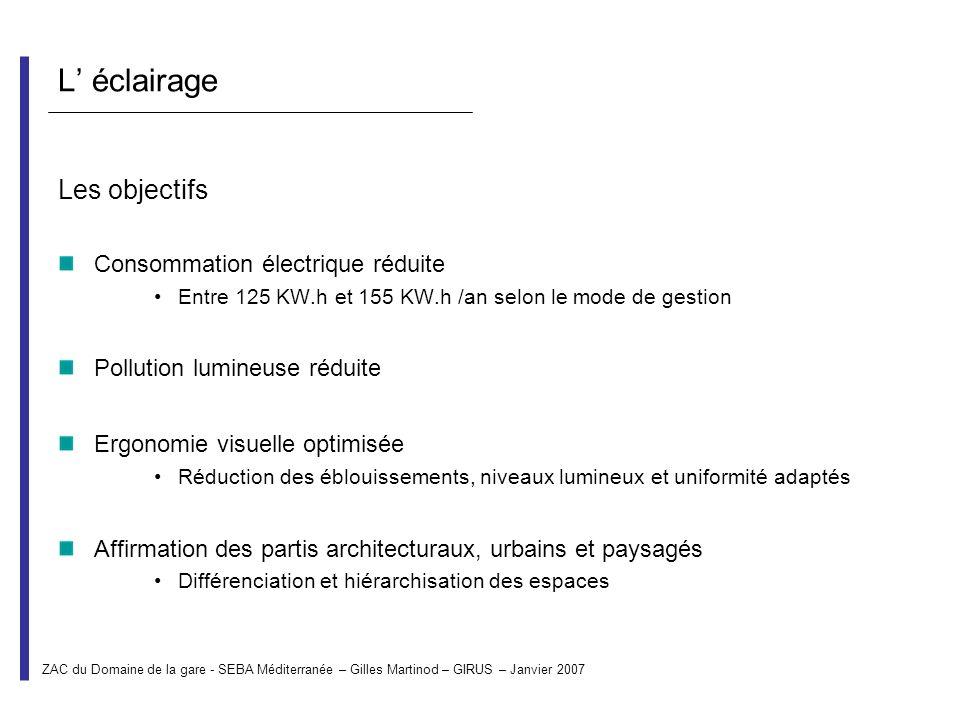 L éclairage Les objectifs Consommation électrique réduite Entre 125 KW.h et 155 KW.h /an selon le mode de gestion Pollution lumineuse réduite Ergonomi