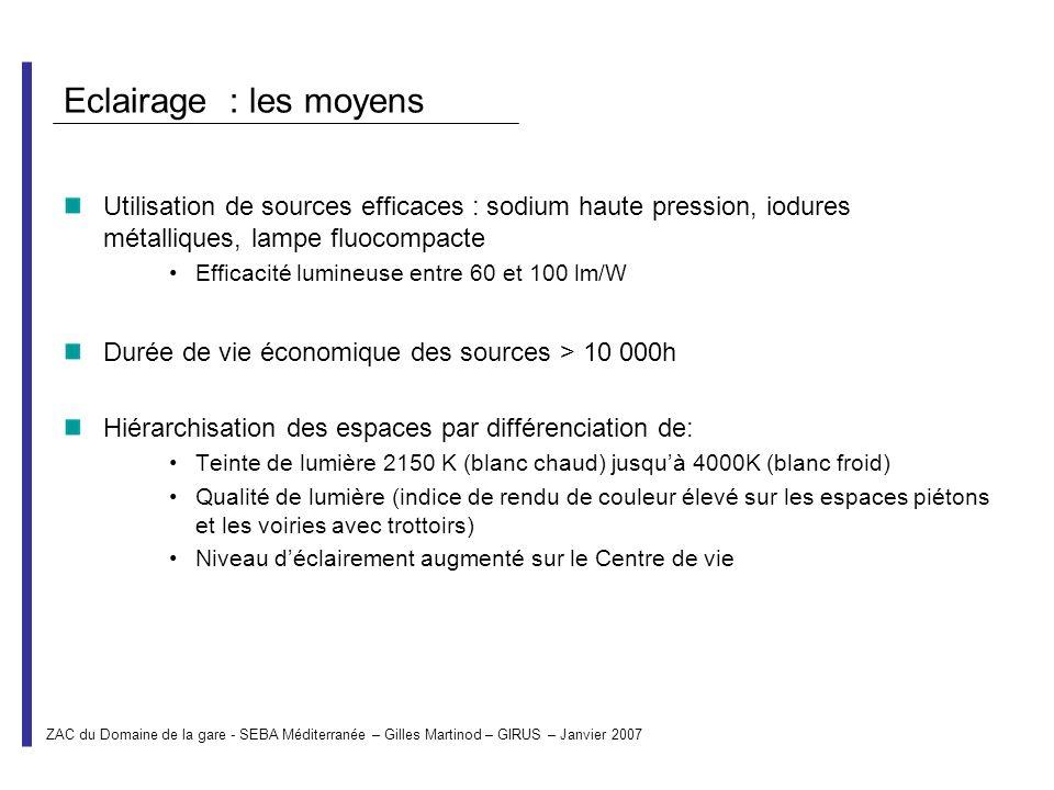 Eclairage : les moyens Utilisation de sources efficaces : sodium haute pression, iodures métalliques, lampe fluocompacte Efficacité lumineuse entre 60