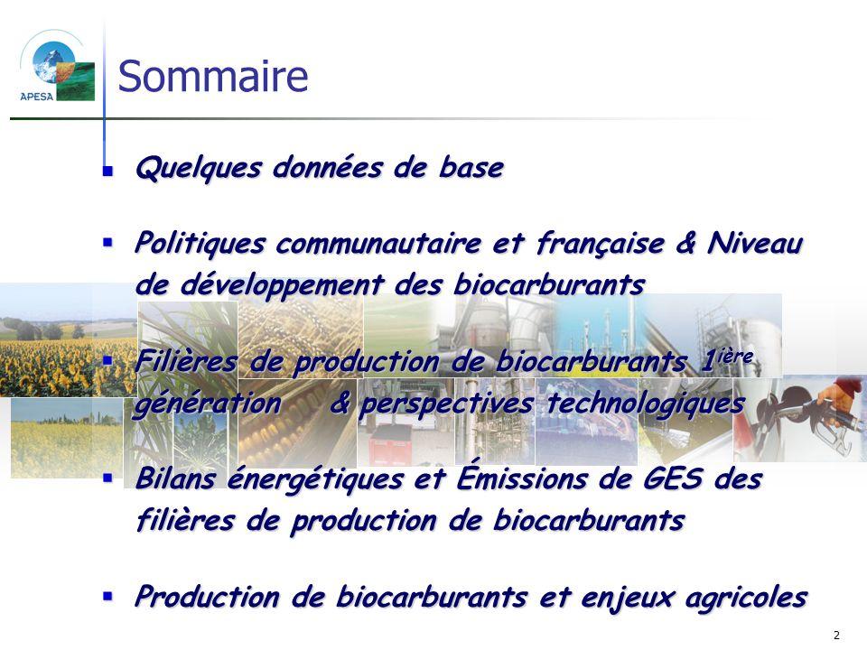 2 Sommaire Quelques données de base Quelques données de base Politiques communautaire et française & Niveau de développement des biocarburants Politiq