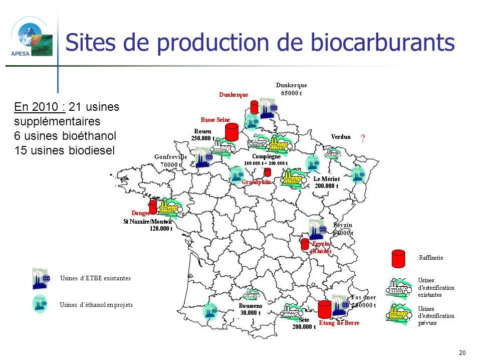 20 Sites de production de biocarburants Gonfreville 70000 t Dunkerque 65000 t Feyzin 84000 t Fos /mer 200000 t Usines dETBE existantes Usines déthanol