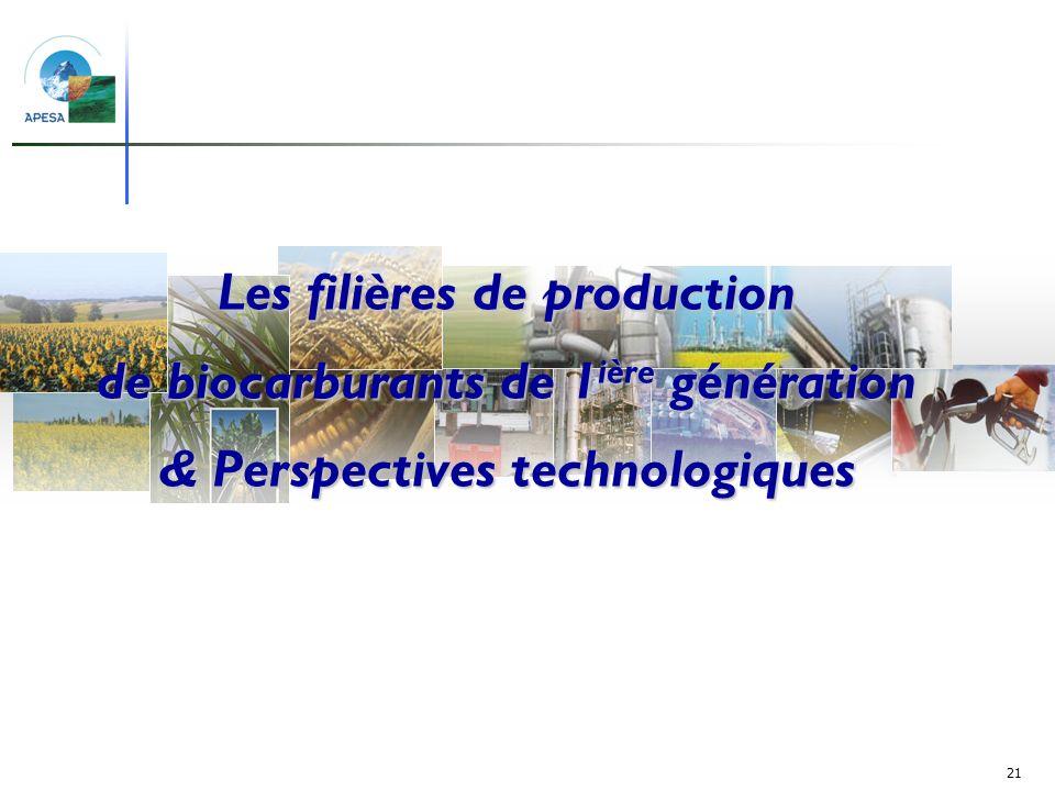 21 Les filières de production de biocarburants de 1 ière génération & Perspectives technologiques