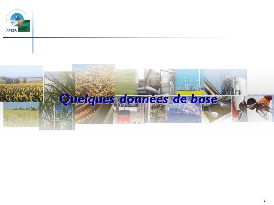 44 Indicateur énergétique filière huile végétale daprès létude ADEME/DIREM [Source : ADEME/DIREM 2003] Énergie restituée Indicateur Énergétique = Énergie non renouvelable mobilisée