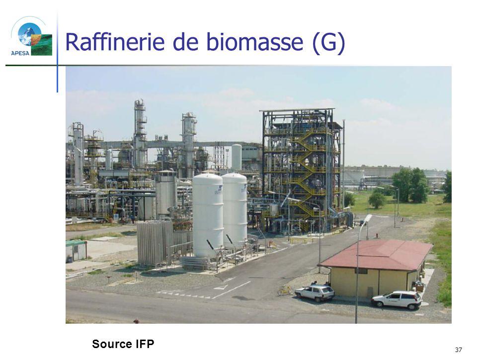 37 Raffinerie de biomasse (G) Source IFP
