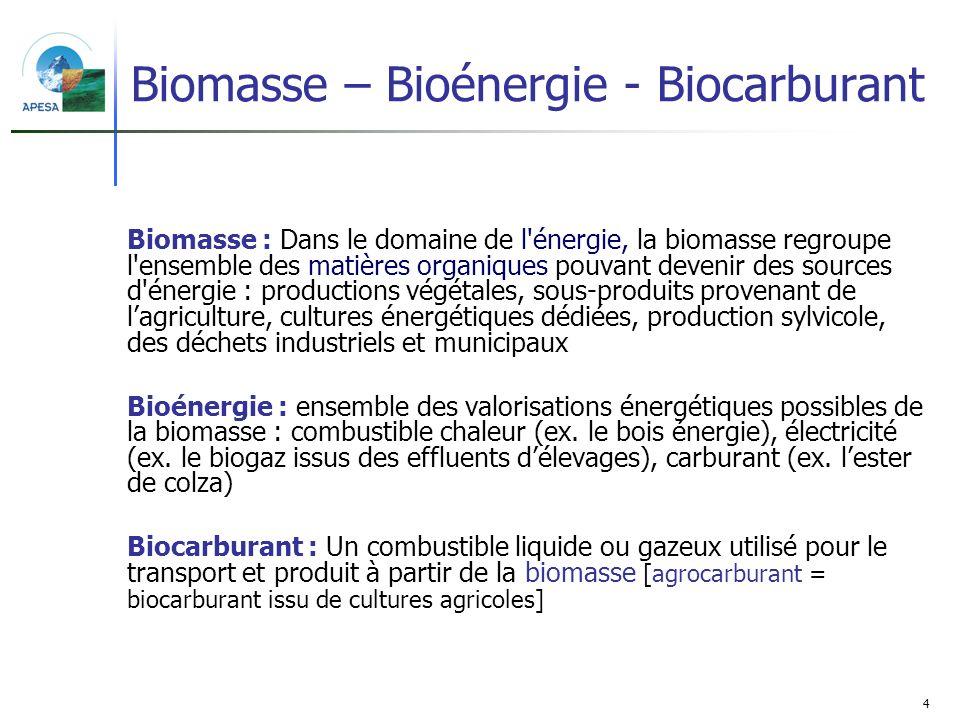 4 Biomasse – Bioénergie - Biocarburant Biomasse : Dans le domaine de l'énergie, la biomasse regroupe l'ensemble des matières organiques pouvant deveni
