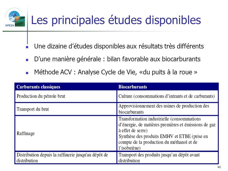 40 Les principales études disponibles Une dizaine détudes disponibles aux résultats très différents Dune manière générale : bilan favorable aux biocar