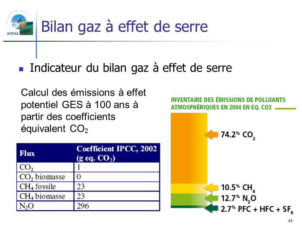 45 Bilan gaz à effet de serre Indicateur du bilan gaz à effet de serre Calcul des émissions à effet potentiel GES à 100 ans à partir des coefficients