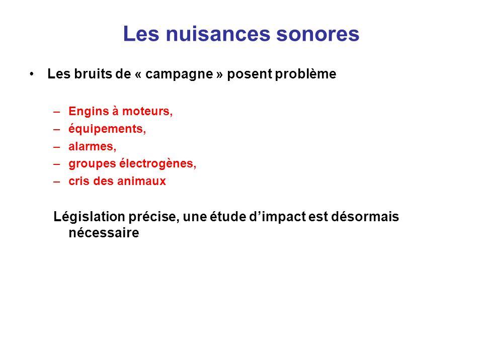 Les nuisances sonores Les bruits de « campagne » posent problème –Engins à moteurs, –équipements, –alarmes, –groupes électrogènes, –cris des animaux L