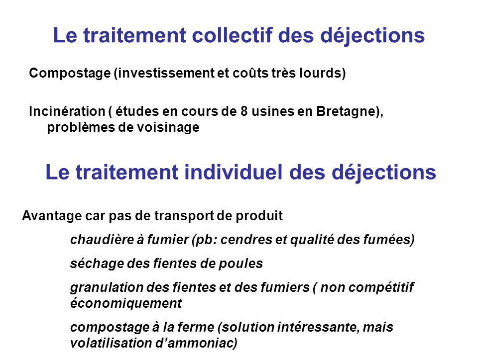 Le traitement collectif des déjections Compostage (investissement et coûts très lourds) Incinération ( études en cours de 8 usines en Bretagne), probl