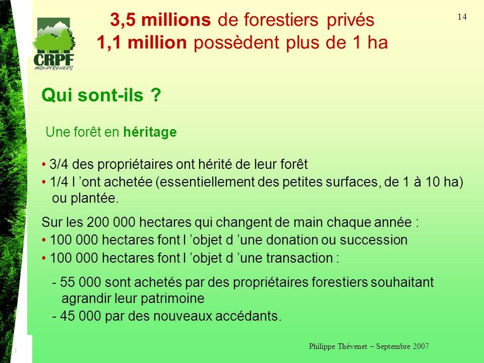 Philippe Thévenet – Septembre 2007 14 3,5 millions de forestiers privés 1,1 million possèdent plus de 1 ha Qui sont-ils .