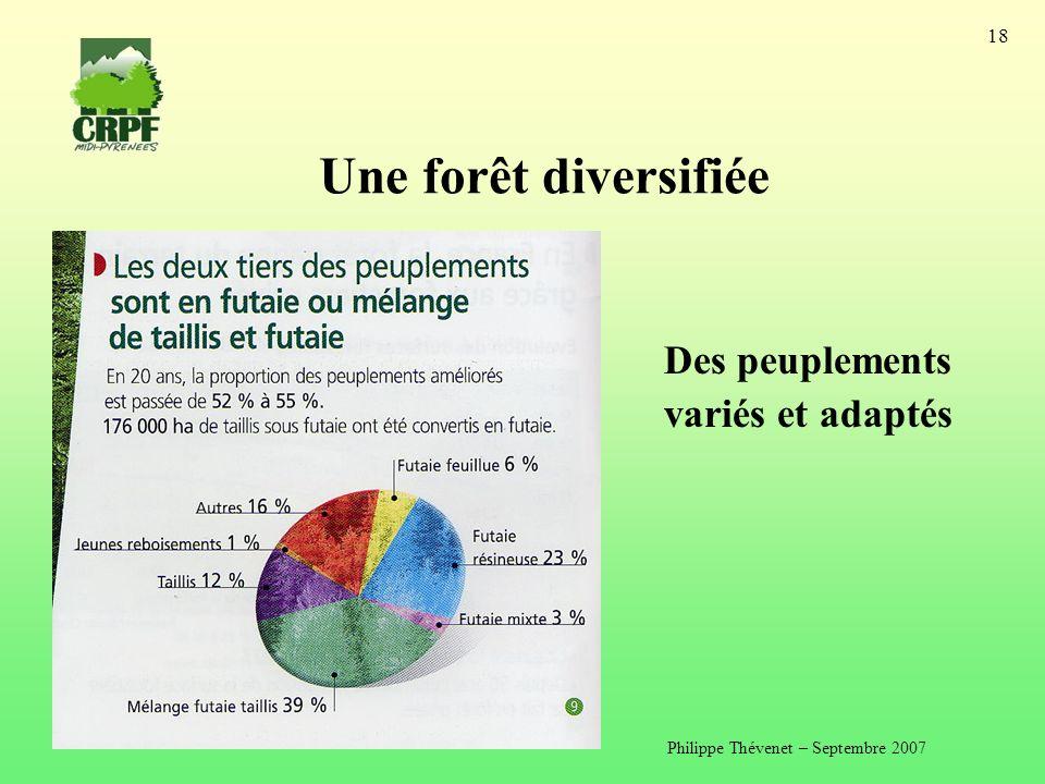 Philippe Thévenet – Septembre 2007 18 Une forêt diversifiée Des peuplements variés et adaptés