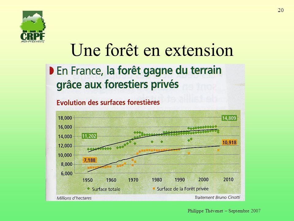 Philippe Thévenet – Septembre 2007 20 Une forêt en extension