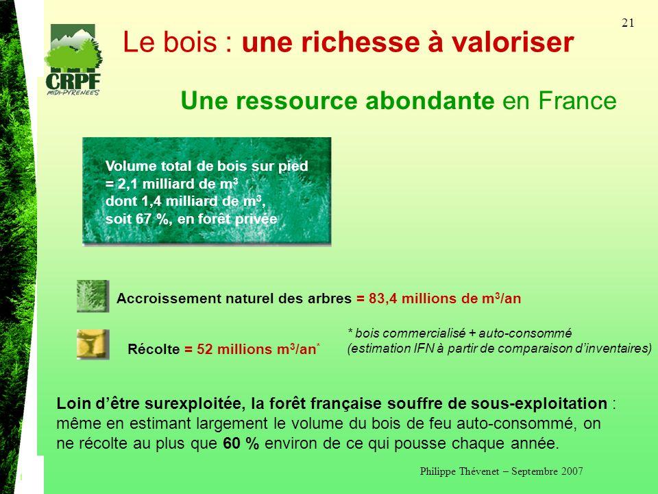 Philippe Thévenet – Septembre 2007 21 Le bois : une richesse à valoriser Une ressource abondante en France Volume total de bois sur pied = 2,1 milliard de m 3 dont 1,4 milliard de m 3, soit 67 %, en forêt privée Accroissement naturel des arbres = 83,4 millions de m 3 /an Récolte = 52 millions m 3 /an * * bois commercialisé + auto-consommé (estimation IFN à partir de comparaison dinventaires) Loin dêtre surexploitée, la forêt française souffre de sous-exploitation : même en estimant largement le volume du bois de feu auto-consommé, on ne récolte au plus que 60 % environ de ce qui pousse chaque année.