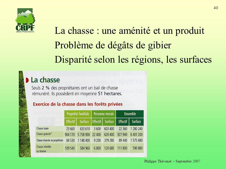 Philippe Thévenet – Septembre 2007 40 La chasse : une aménité et un produit Problème de dégâts de gibier Disparité selon les régions, les surfaces