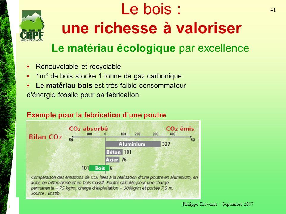 Philippe Thévenet – Septembre 2007 41 Le bois : une richesse à valoriser Le matériau écologique par excellence Renouvelable et recyclable 1m 3 de bois stocke 1 tonne de gaz carbonique Le matériau bois est très faible consommateur dénergie fossile pour sa fabrication Exemple pour la fabrication dune poutre