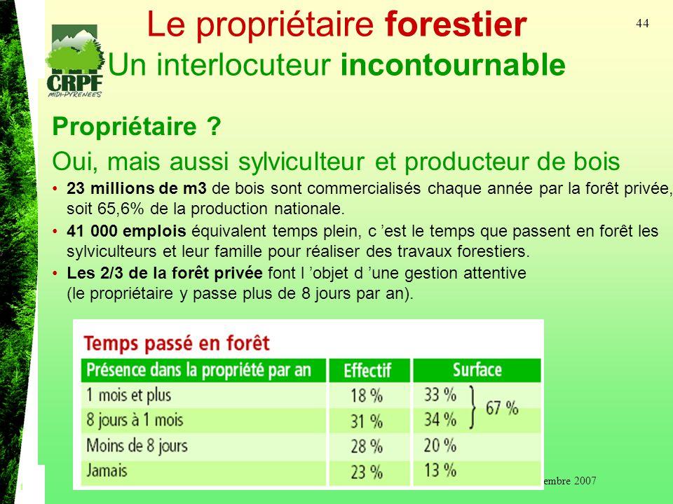 Philippe Thévenet – Septembre 2007 44 Le propriétaire forestier Un interlocuteur incontournable Propriétaire .