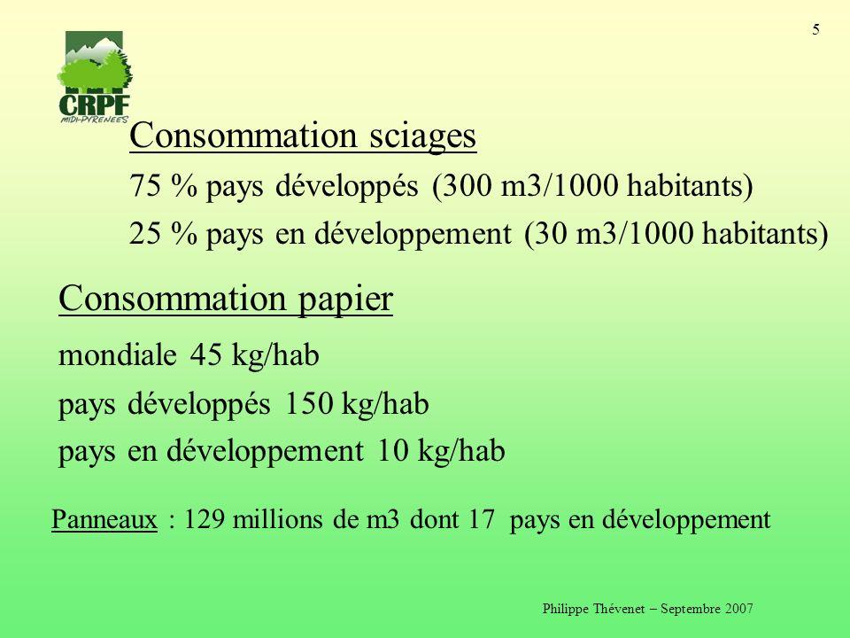 Philippe Thévenet – Septembre 2007 5 Consommation sciages 75 % pays développés (300 m3/1000 habitants) 25 % pays en développement (30 m3/1000 habitants) Consommation papier mondiale 45 kg/hab pays développés 150 kg/hab pays en développement 10 kg/hab Panneaux : 129 millions de m3 dont 17 pays en développement