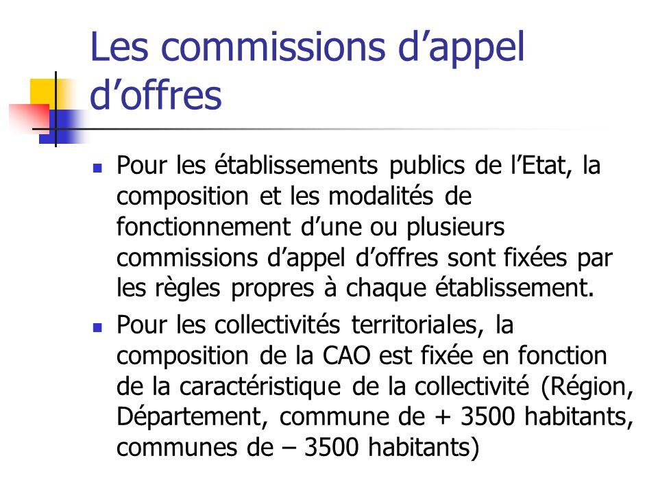 Les commissions dappel doffres Pour les établissements publics de lEtat, la composition et les modalités de fonctionnement dune ou plusieurs commissio