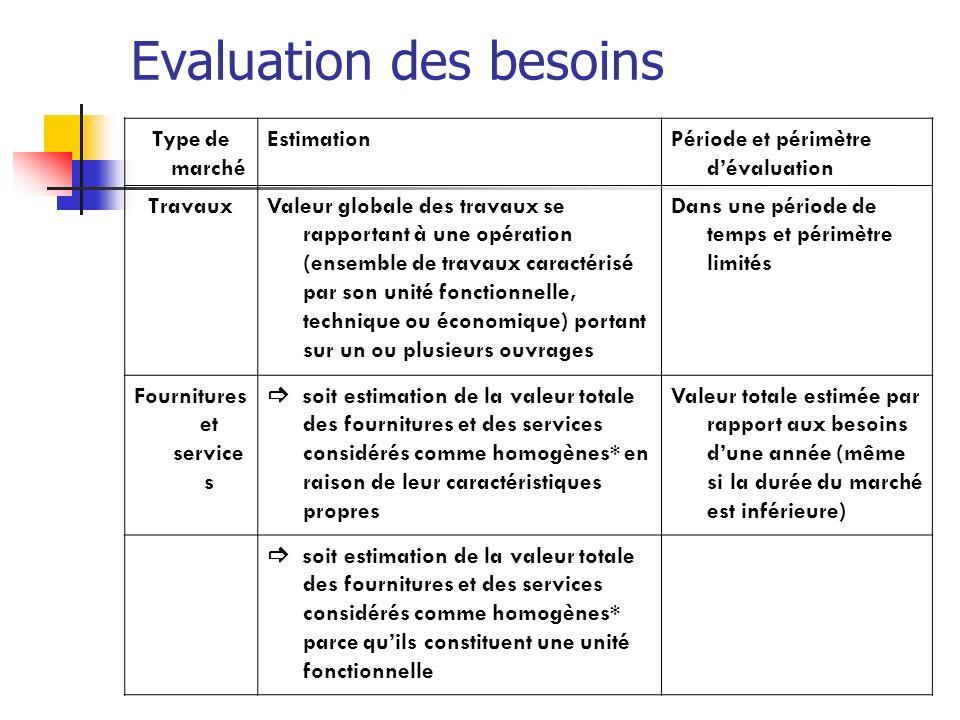 Evaluation des besoins Type de marché EstimationPériode et périmètre dévaluation TravauxValeur globale des travaux se rapportant à une opération (ense