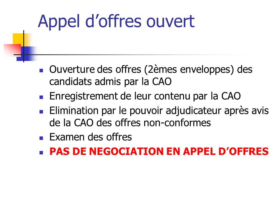 Appel doffres ouvert Ouverture des offres (2èmes enveloppes) des candidats admis par la CAO Enregistrement de leur contenu par la CAO Elimination par