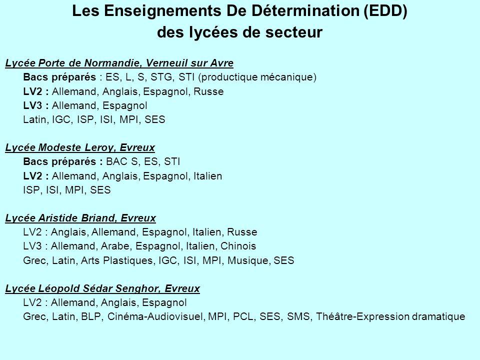 Les Enseignements De Détermination (EDD) des lycées de secteur Lycée Porte de Normandie, Verneuil sur Avre Bacs préparés : ES, L, S, STG, STI (product