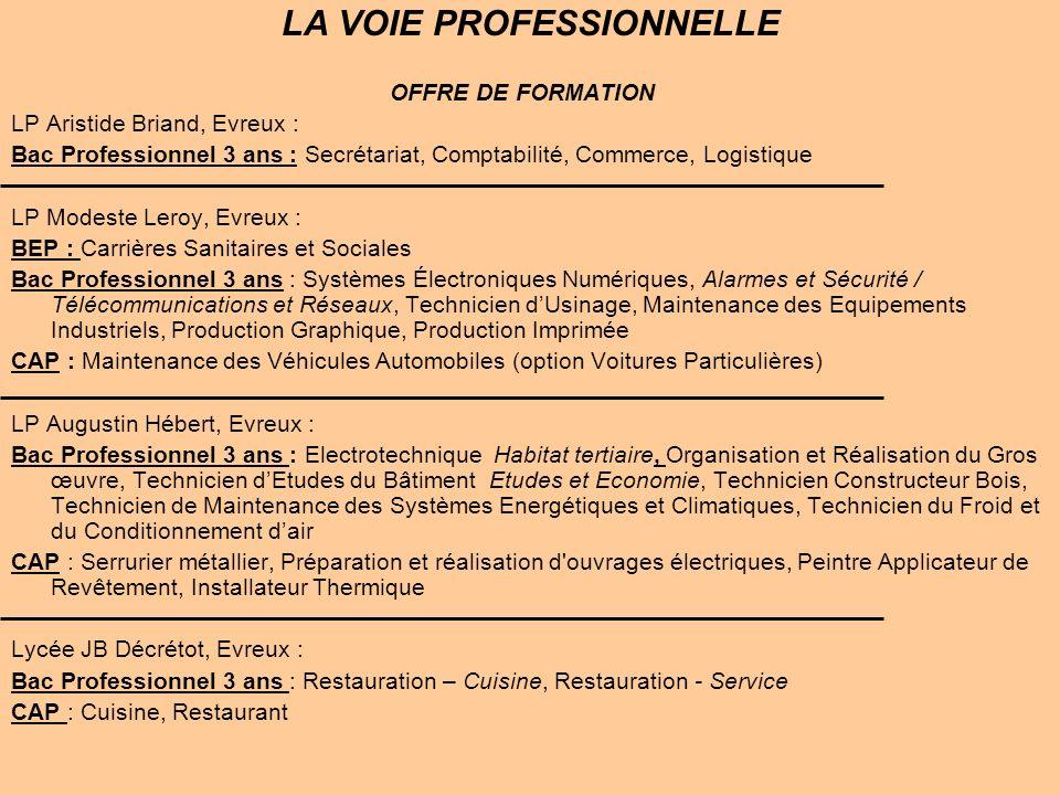 LA VOIE PROFESSIONNELLE OFFRE DE FORMATION LP Aristide Briand, Evreux : Bac Professionnel 3 ans : Secrétariat, Comptabilité, Commerce, Logistique LP M