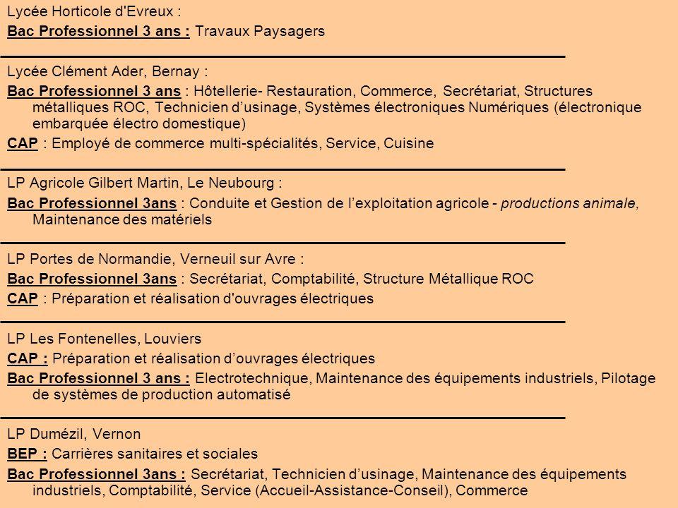 Lycée Horticole d'Evreux : Bac Professionnel 3 ans : Travaux Paysagers Lycée Clément Ader, Bernay : Bac Professionnel 3 ans : Hôtellerie- Restauration