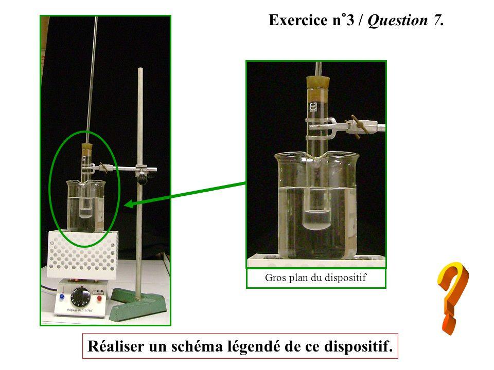 Gros plan du dispositif Réaliser un schéma légendé de ce dispositif. Cliquer ici pour faire un gros plan du dispositif Exercice n°3 / Question 7.