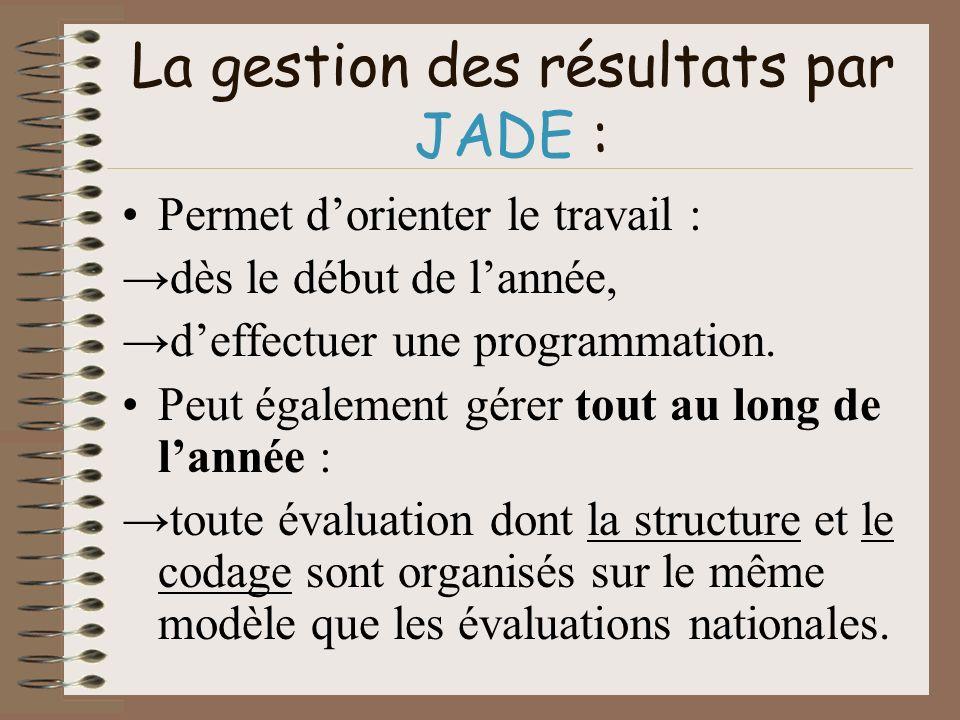 La gestion des résultats par JADE : Permet dorienter le travail : dès le début de lannée, deffectuer une programmation.