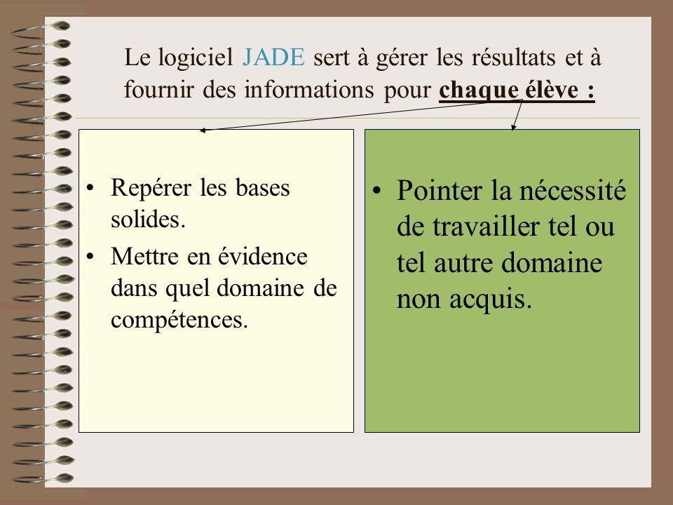 Le logiciel JADE sert à gérer les résultats et à fournir des informations pour chaque élève : Repérer les bases solides.