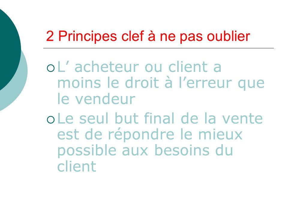 2 Principes clef à ne pas oublier L acheteur ou client a moins le droit à lerreur que le vendeur Le seul but final de la vente est de répondre le mieux possible aux besoins du client