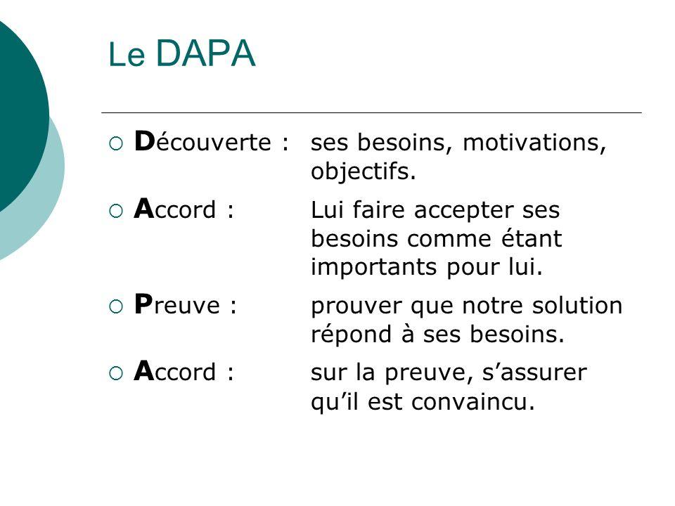 Le DAPA D écouverte :ses besoins, motivations, objectifs. A ccord : Lui faire accepter ses besoins comme étant importants pour lui. P reuve : prouver
